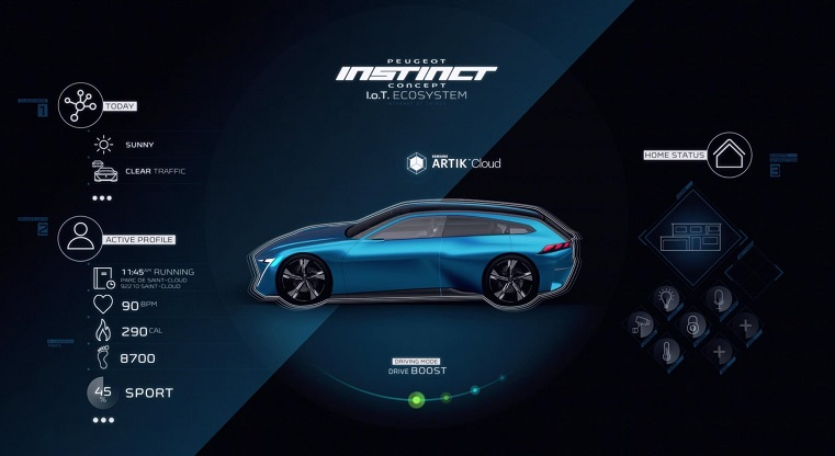 Samsung ARTIK Cloud Car