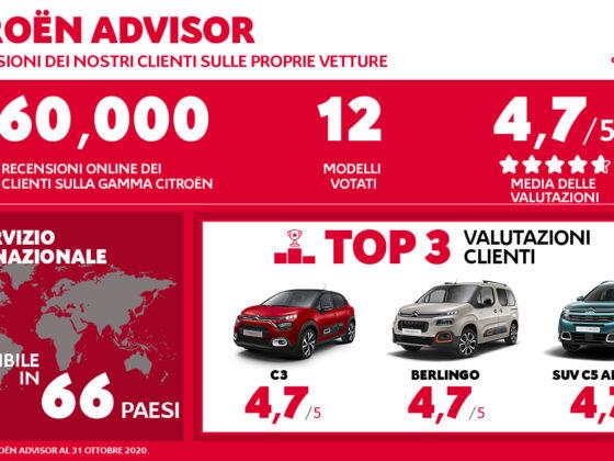 Infografica Citroen Advisor