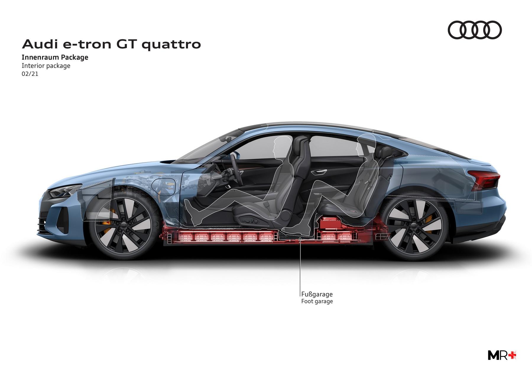 Il pacco batterie della Audi e-tron GT