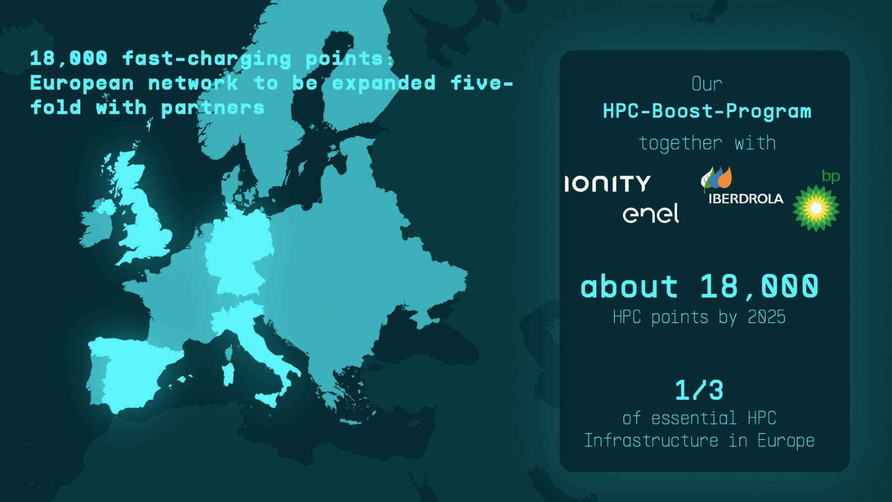 Infografica delle Alleanze di Volkswagen con le multiutility europee per incrementare la rete di colonnine